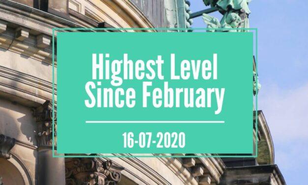 DAX Reaches Highest Level Since February