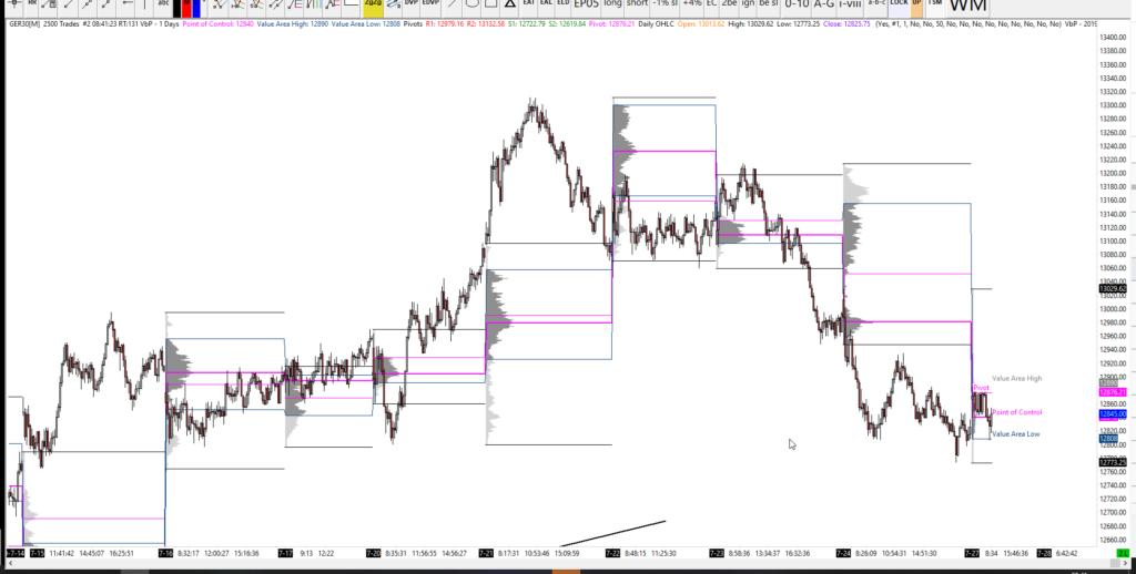 27-07-2020 DAX Analysis