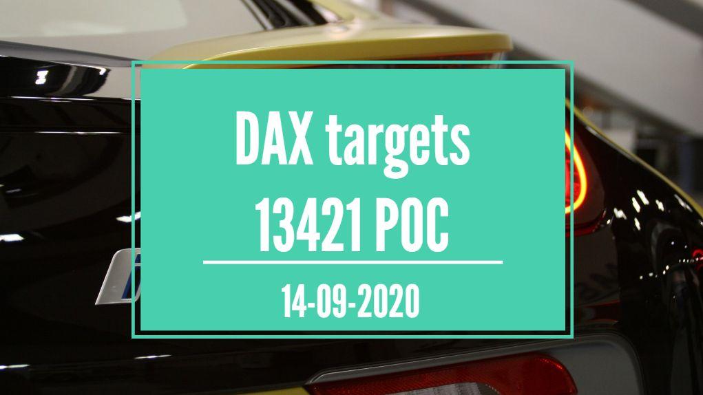 DAX targets 13421 POC