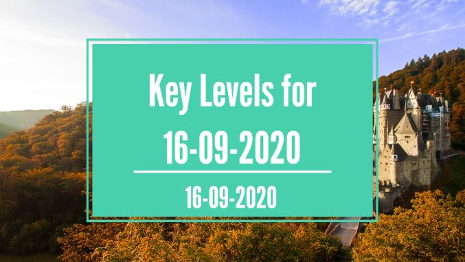 Key DAX Levels for 16-09-2020