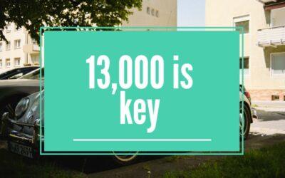 13,000 is a Key Target This Week