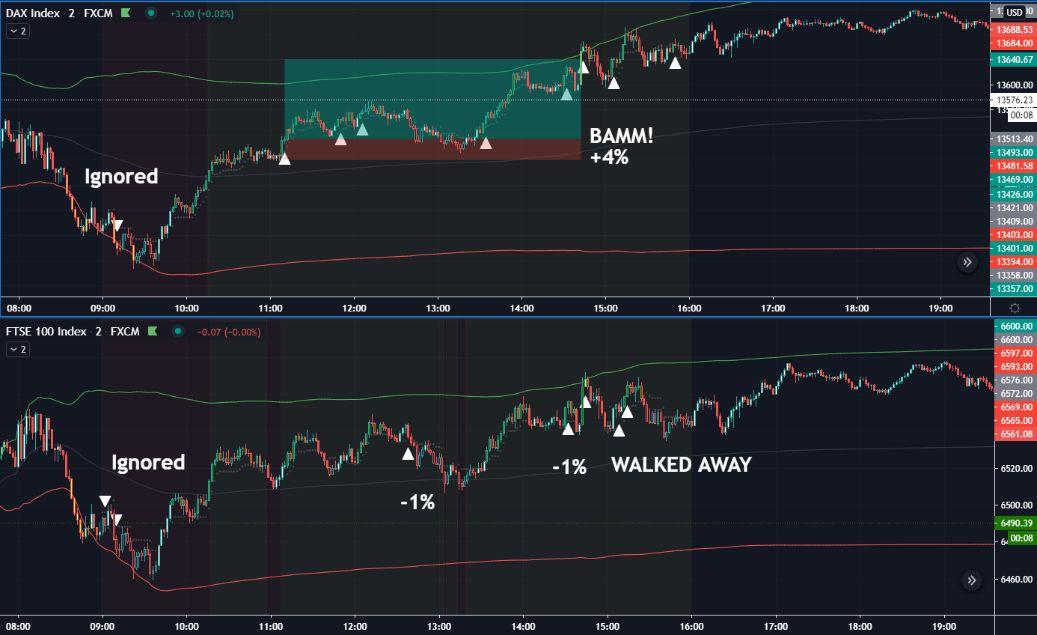 Jan28-2021-DTI Trading Strategy