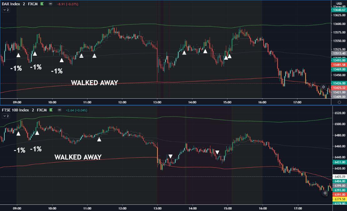 Jan29-2021-DTI Trading Strategy