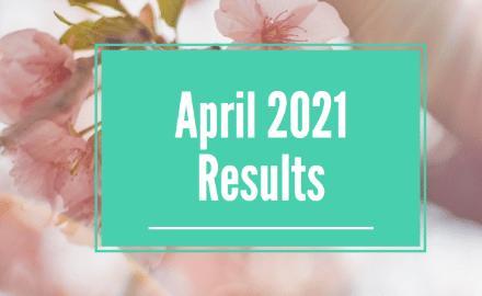April 2021 Signal Results (-24.13%)