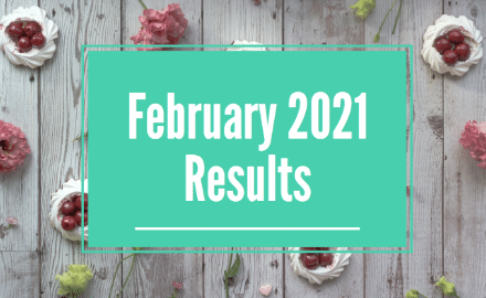 February 2021 Signal Results (+6.85%)