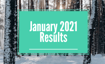 January 2021 Signal Results (+6.71%)