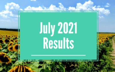 July 2021 Signal Results (+39.28%)