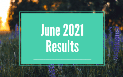 June 2021 Signal Results (-9.02%)