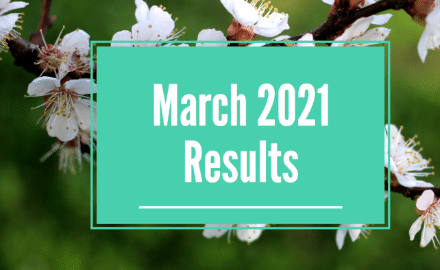 March 2021 Signal Results (-10.71%)
